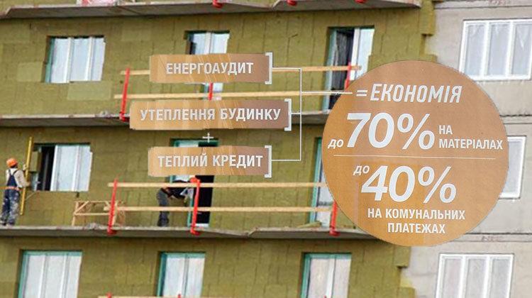 получение теплых кредитов на основе энергоаудита