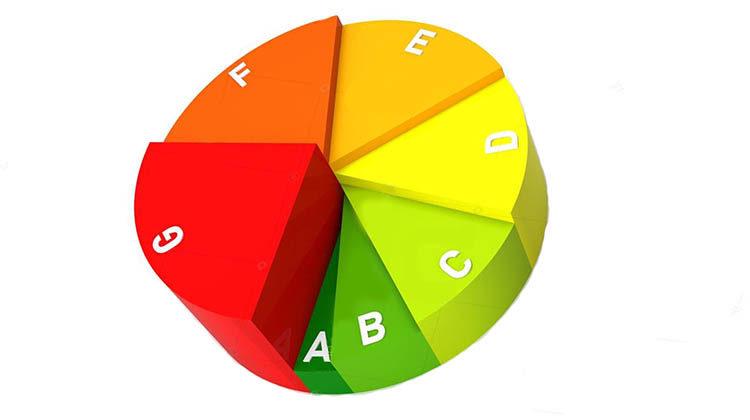 картинка круг энергоэффективности