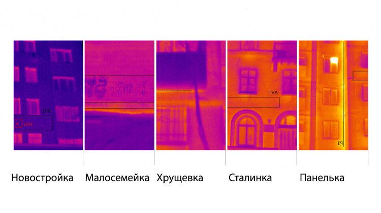 инфографика какие дома теряют больше тепла